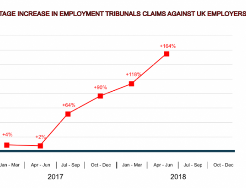 An employers guide to an employment tribunal claim